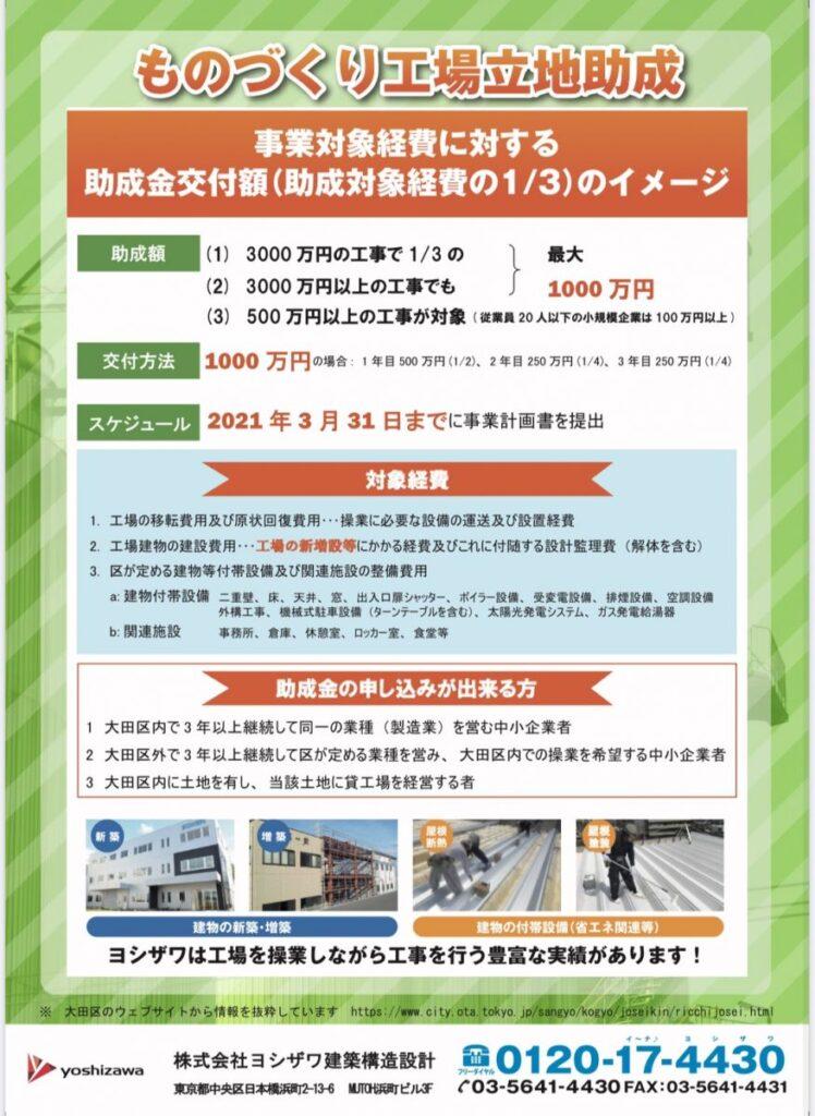 ものづくり工場立地助成_事業対象経費に対する助成金交付額(助成対象経費の1/3)のイメージ